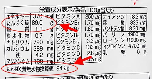 プロテイン含有量のところに書いてある、無水換算値って何?